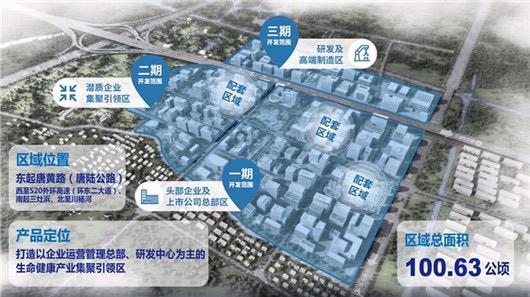 """张江总部园、上海集成电路设计产业园开园 带动形成重点""""硬核""""产业集群"""