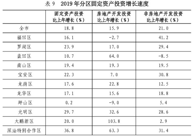 中国2019年gdp总量是多少_2019年全国各省GDP经济总量排名 GDP过万亿省份名单(2)