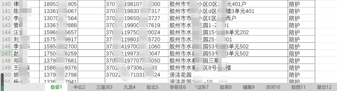 胶州6685人就诊名单被泄露?官方回应!