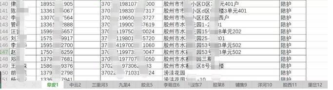 胶州6685人就诊名单被泄露?官方回应来了!