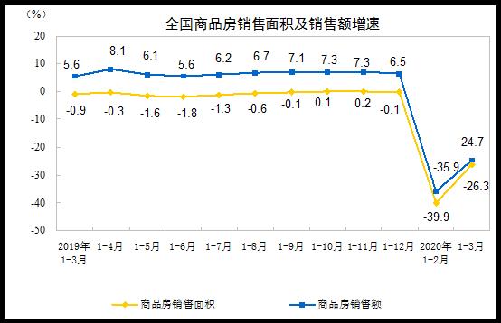 在哪看gdp_2016年哪9省GDP超过3万亿元了