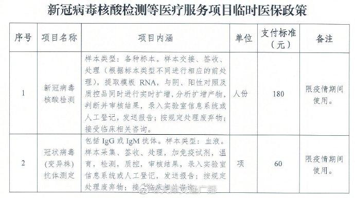 【杏鑫】天津新冠病毒核酸检测每人杏鑫每份180图片