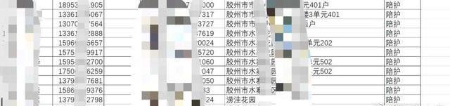 青岛胶州一医院密接人员名单遭泄露,警方展开