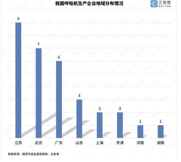 """「视频」呼吸机成""""救命机"""",概念股近期涨逾70%,南京企业海外订单排至8月"""