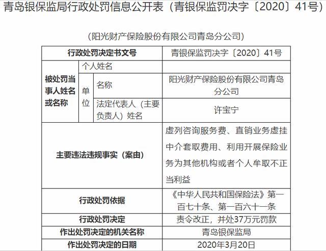 阳光财险青岛分公司因虚列咨询服务费等被罚37万元