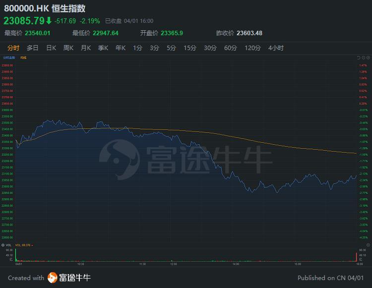 涡轮王 | 汇丰取消派息股价急挫,汇丰牛56859大跌74%