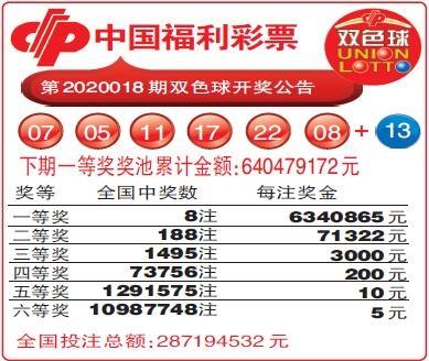 中国福利彩票第2020018期双色球开奖公告