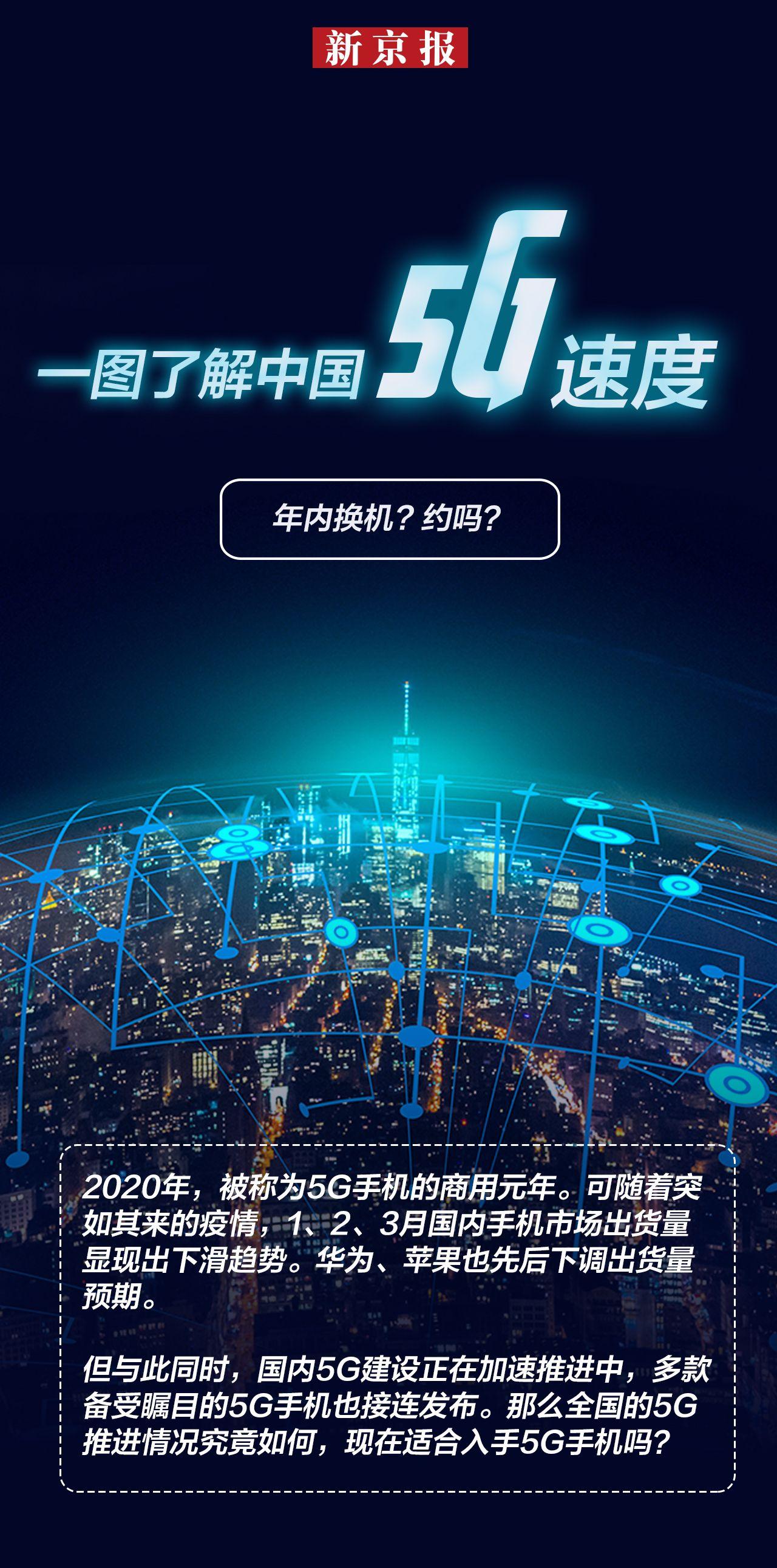 年内换机?一图了解中国5G速度图片