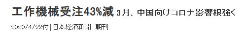 日本机床3月对华出口订单额减少43%,降幅较2月缩小