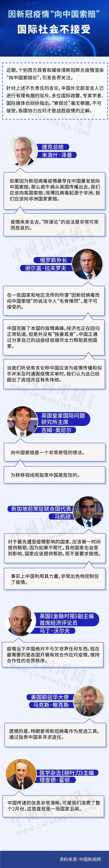 [摩天平台]冠疫情向中国摩天平台索赔国际社会不接受图片