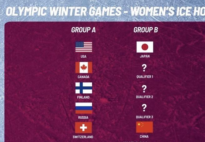 北京冬奥会中国女冰与日本队同分在B组。网络截图