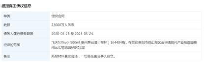 茅台牟利杏悦测速系正常借款承诺按合同售,杏悦测速图片