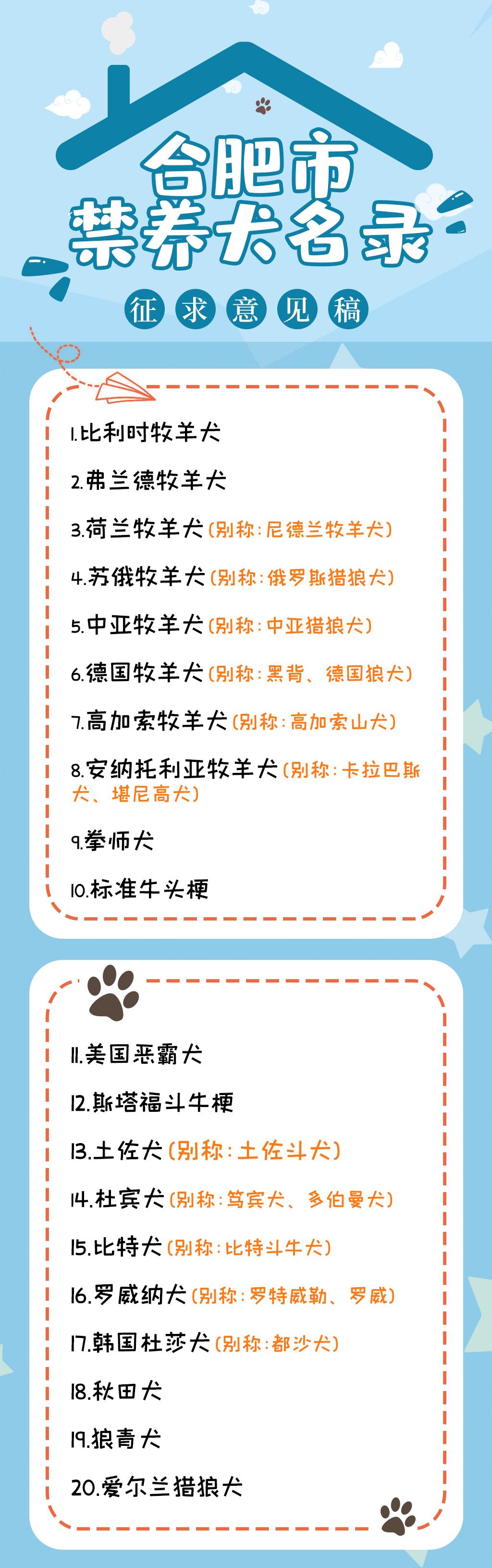 合肥发布禁养犬名录征求意见稿:加大对犬只管理图片