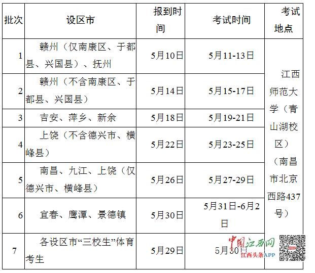 江西高考体育类专业统考时间敲定 考前14天考生不得离赣