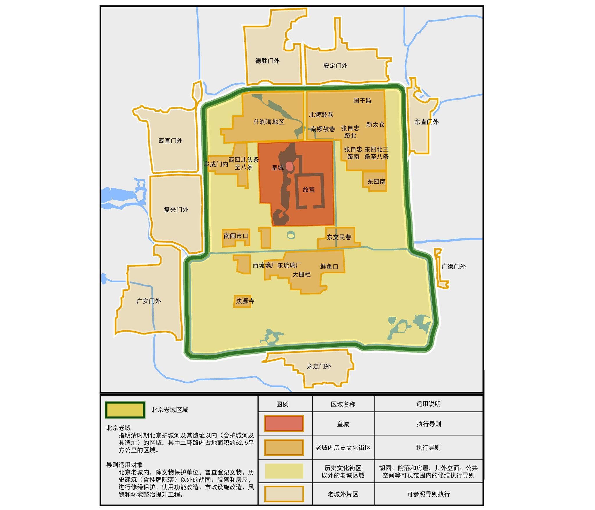 保护历史原状、改善居住条件,北京老城房屋修缮标准定了图片