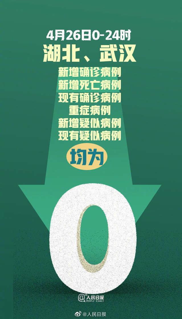 「摩天娱乐」4月26日摩天娱乐武汉有6个来之图片