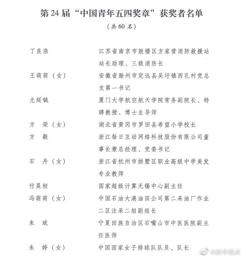 「杏悦主管」4届中国青杏悦主管年五四奖章评选结果揭图片