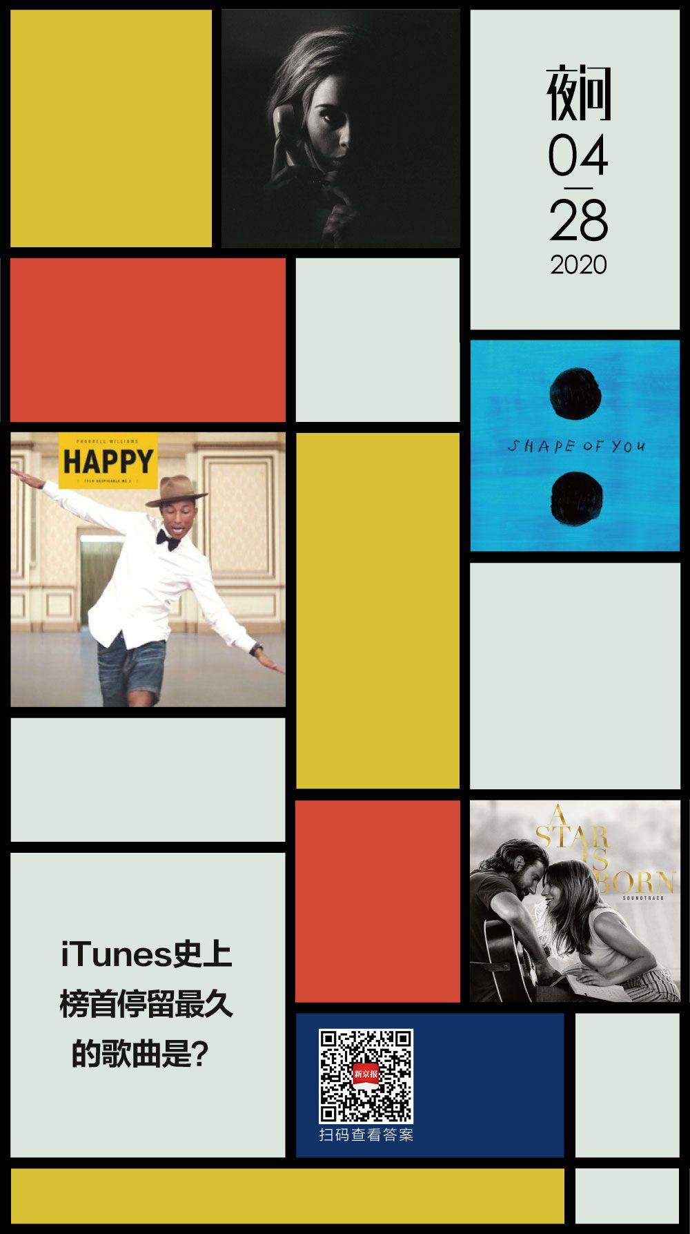 【摩天平台】为摩天平台全球流行音乐指出风向图片