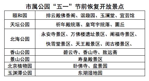 杏悦娱乐,市属公园20处核心景区五杏悦娱乐一前图片