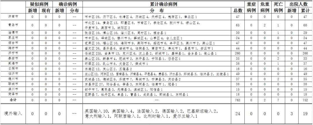 胶州市疫情防控指挥部发布最新通告!