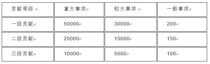 http://www.hjw123.com/huanbaochanye/86330.html