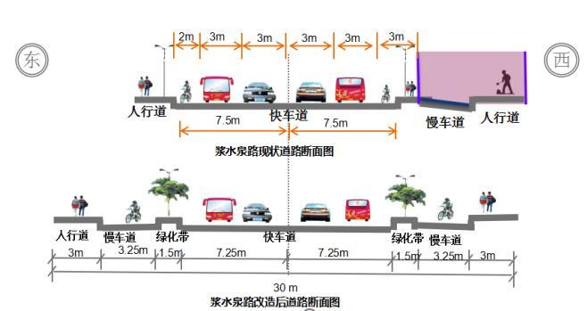 济南浆水泉路4月7日起开始改造提升 将由现状的20米拓宽为30米