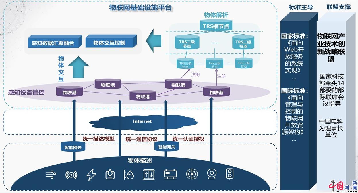 http://www.reviewcode.cn/wulianwang/128314.html