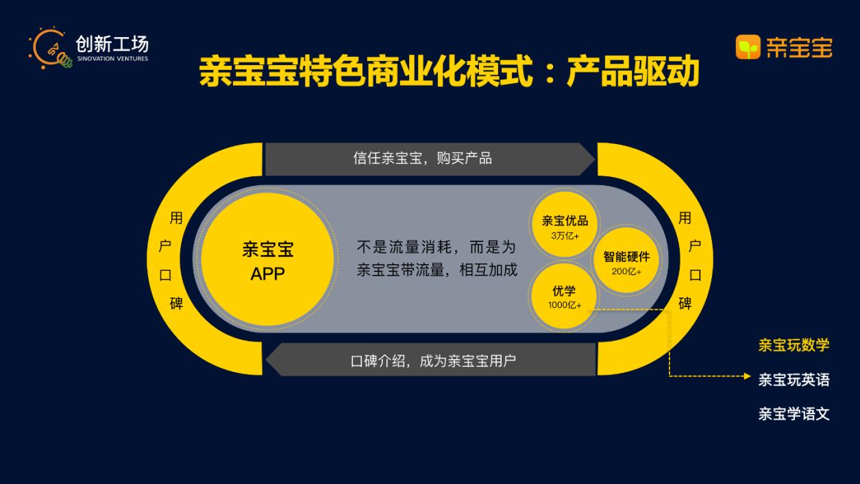 亲宝宝CEO冯培华:后疫情时代,家庭场景将更被看重