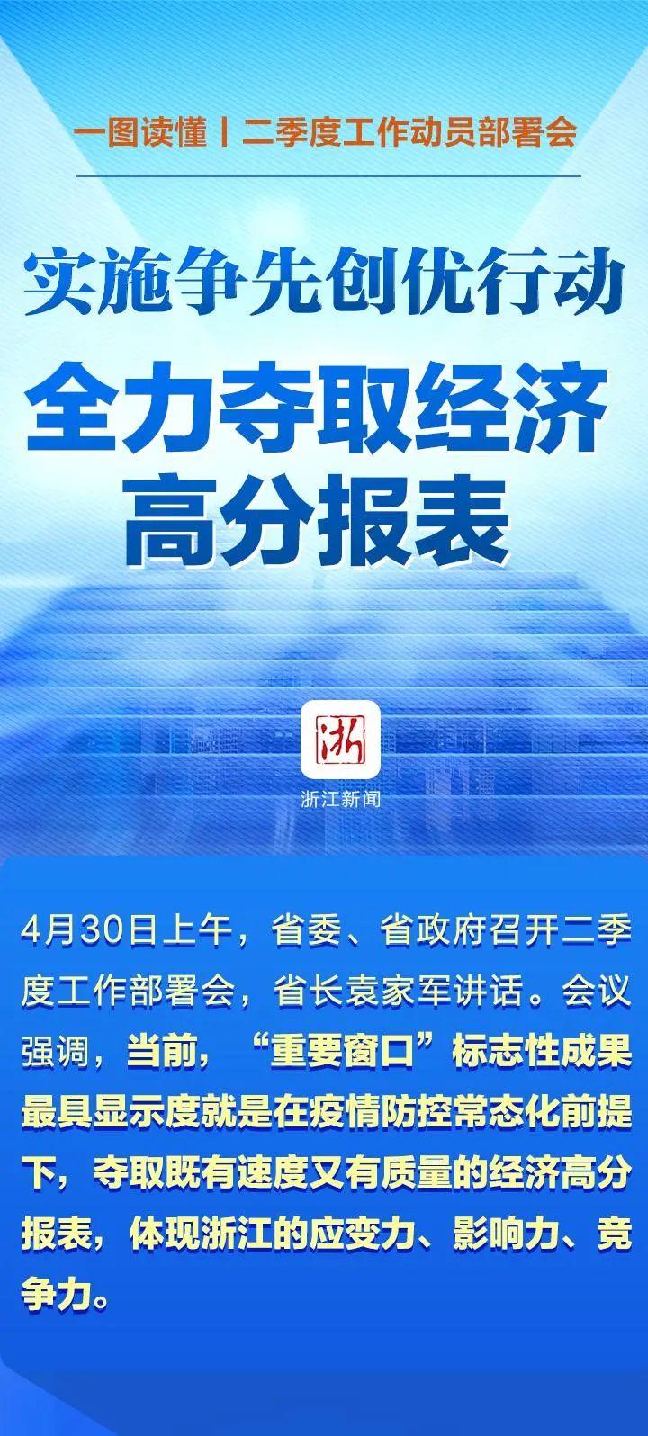 一图读懂丨浙江省二季度工作动员部署会:实施争先创优行动 全力夺取经济高分报表图片