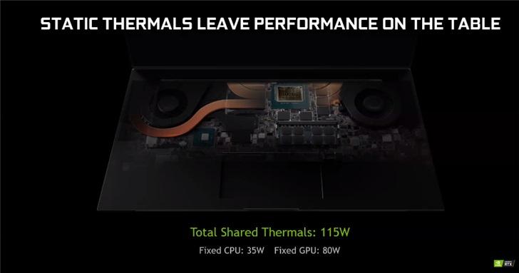 英伟达为笔记本引入动态加速功能:CPU/GPU动态分配功耗