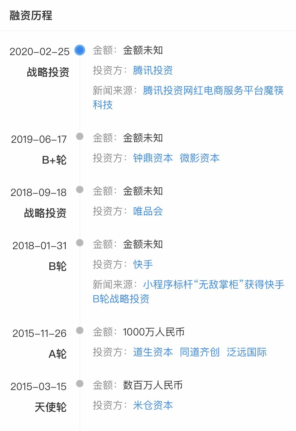 36氪独家 | 网红电商服务平台魔筷科技完成数亿元C轮融资,此前曾获快手、腾讯战略投资