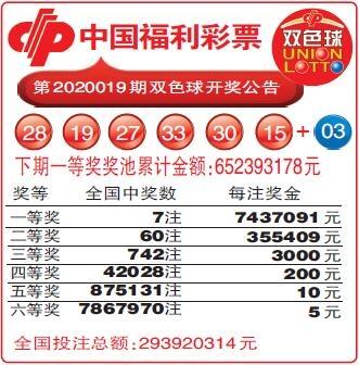 中国福利彩票第2020019期双色球开奖公告