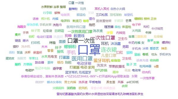 http://www.shangoudaohang.com/zhifu/310363.html