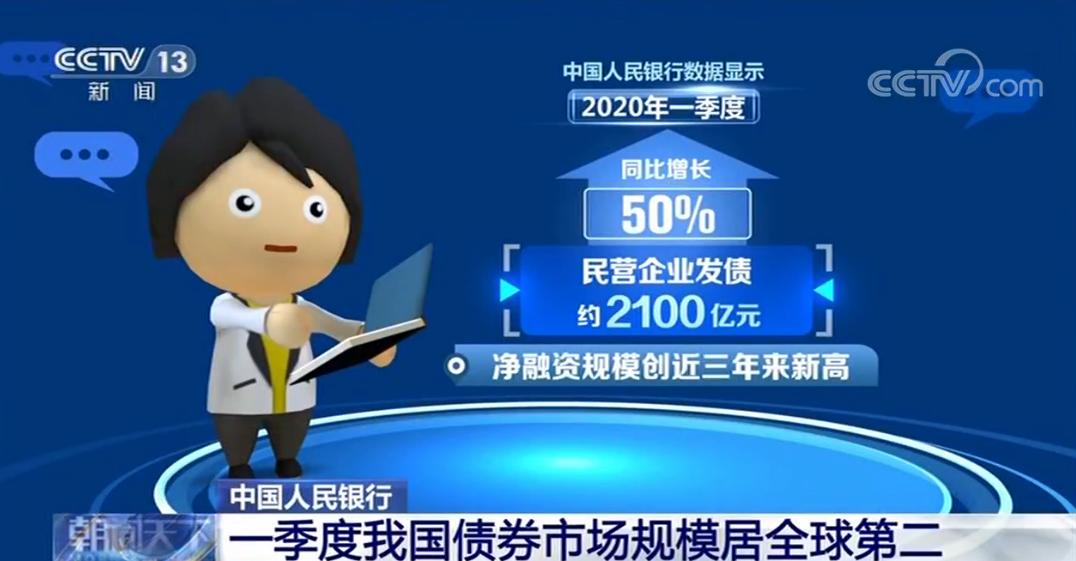 中国人民银行:一季度我国债券市场规模居全球第二