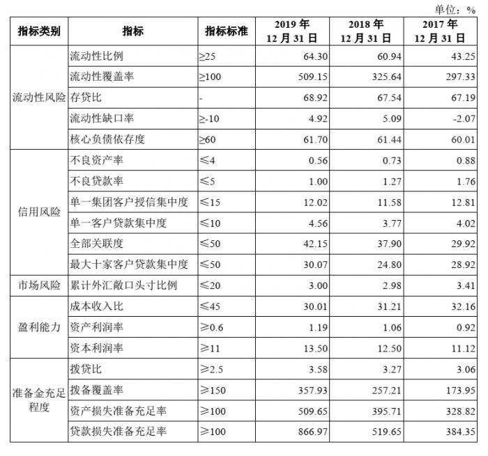 广东又一家银行拟IPO:顺德农商银行提交招股书,拟在深交所发行25%股份