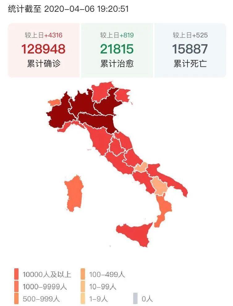 ▲意大利疫情现状