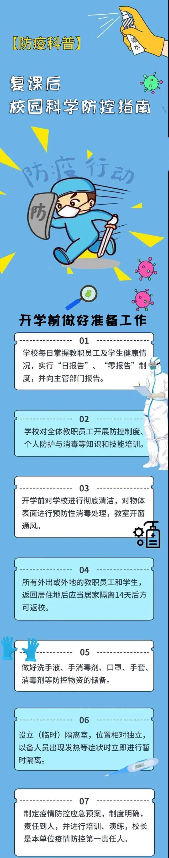 哈尔滨市科协最新发布——复课后校园科学防控指南