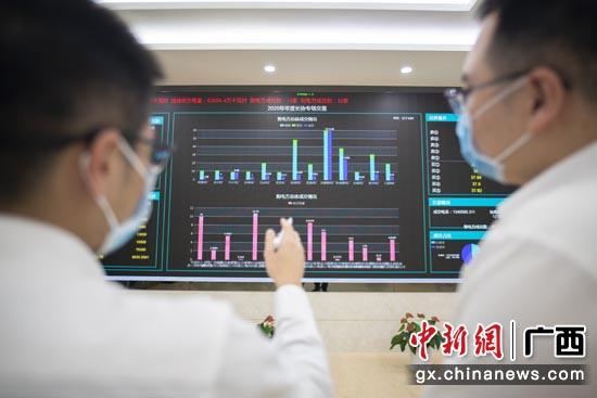 广西电力交易开市 8.71亿元降成本红利助力复产稳增长