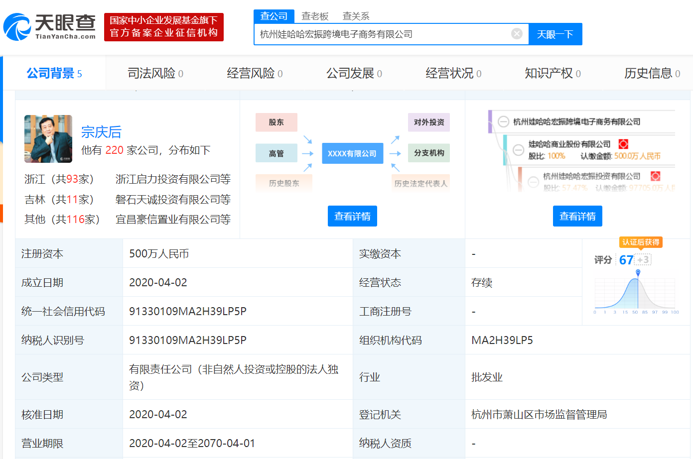 蓝冠官网,哈哈成立跨蓝冠官网境电商图片