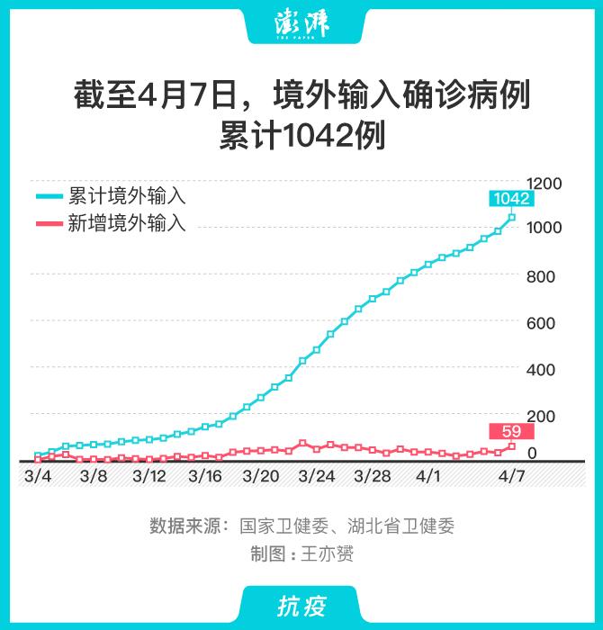 「蓝冠官网」美俄三蓝冠官网国输入占比近图片