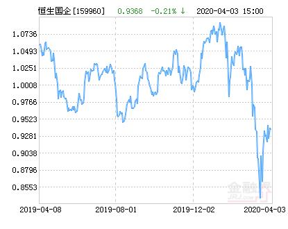 平安港股通恒生中国企业ETF净值上涨3.38% 请保持关注