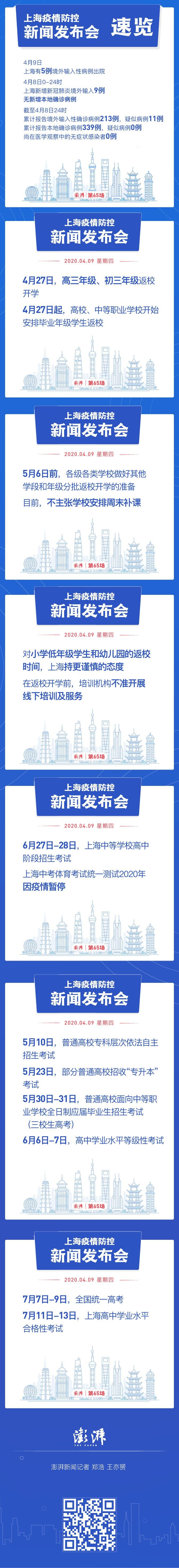 一图速览!上海第六十五场疫情防控新闻发布会