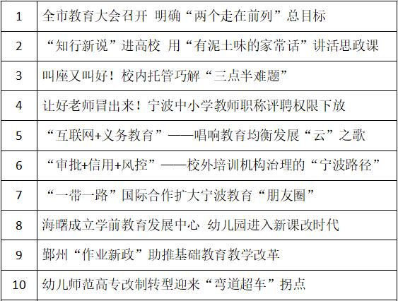首届宁波市教育改革创新十大典型