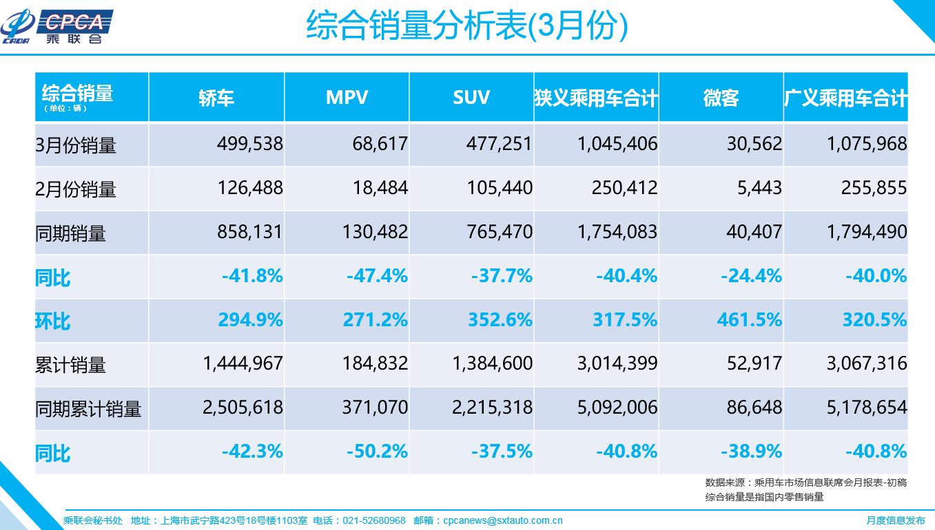 蓝冠官网量环蓝冠官网比涨超317%同比图片