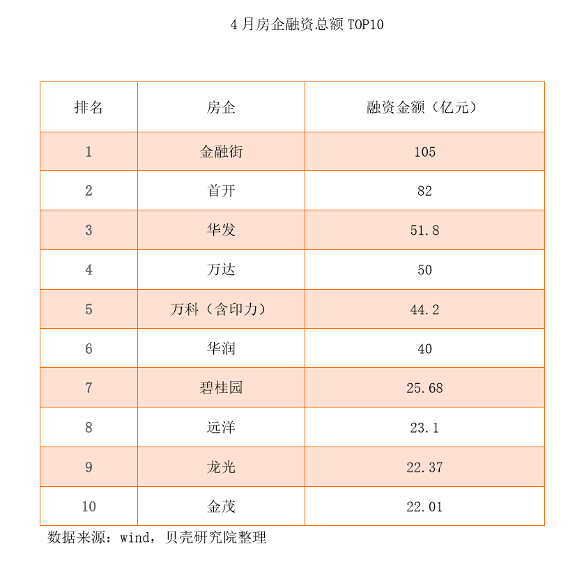 [赢咖3开户]发行额增长近4倍境内赢咖3开户融图片