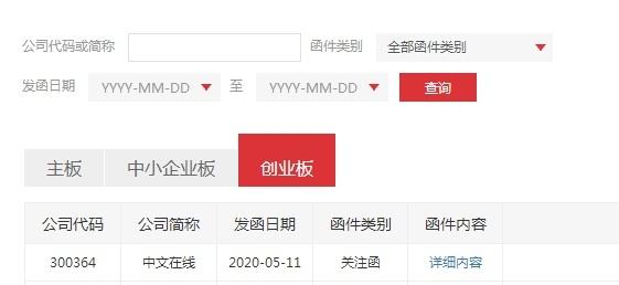 多次签署战略合作协议 中文在线被监管质疑忽悠投资者