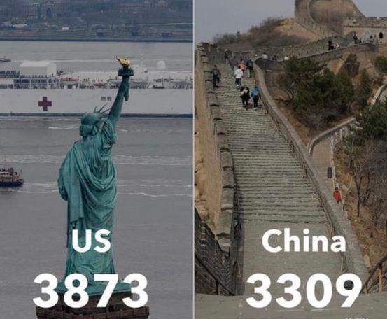 """""""美国之音""""此前制作的中美疫情数据对比图 原图配文:""""美国死亡病例超过中国"""""""