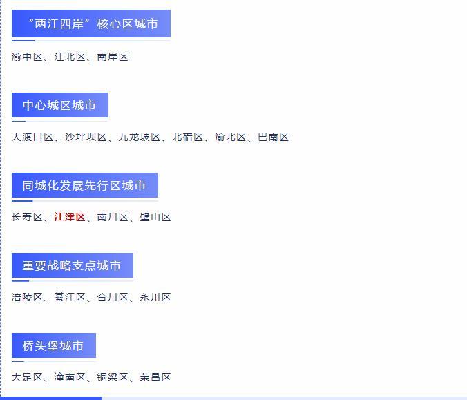 """重庆主城都市区由21个区组成,按城市布局分为5个层面。来源:""""江津发布""""截图"""