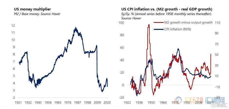 """2021年恐出现大规模滞胀,""""物价上涨而工资不涨""""是罪魁祸首"""