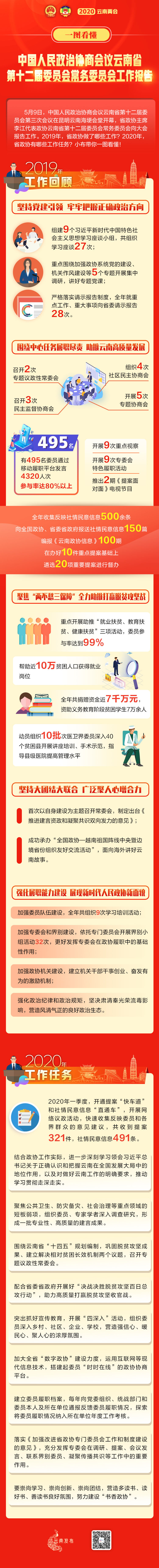 杏悦官网:政协杏悦官网都做了哪些工作2020图片
